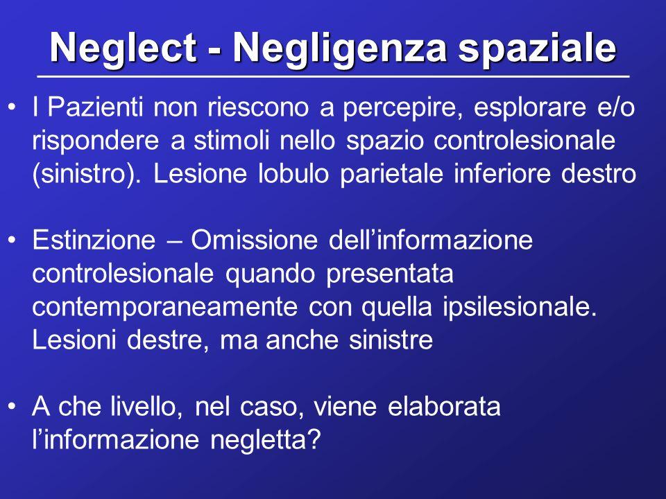 Neglect - Negligenza spaziale I Pazienti non riescono a percepire, esplorare e/o rispondere a stimoli nello spazio controlesionale (sinistro). Lesione