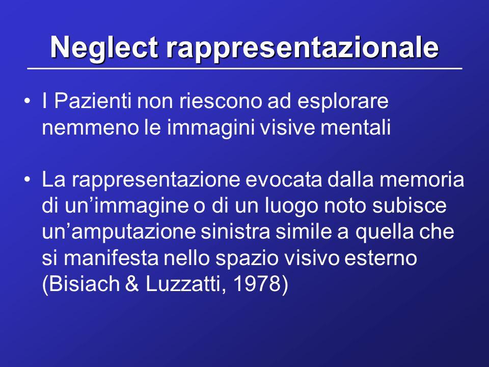 Neglect rappresentazionale I Pazienti non riescono ad esplorare nemmeno le immagini visive mentali La rappresentazione evocata dalla memoria di unimma