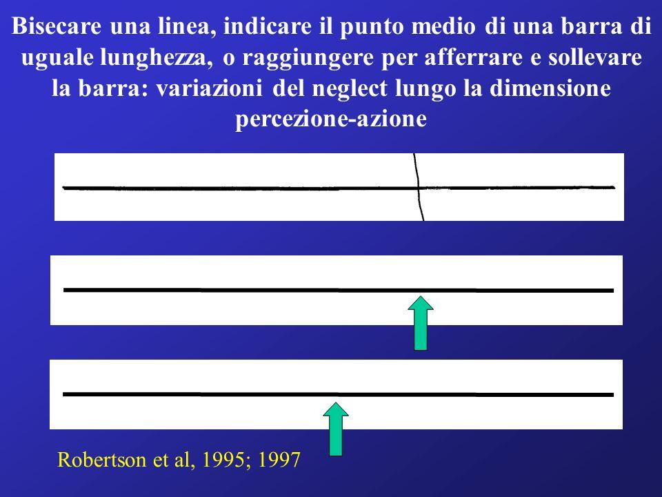 Bisecare una linea, indicare il punto medio di una barra di uguale lunghezza, o raggiungere per afferrare e sollevare la barra: variazioni del neglect