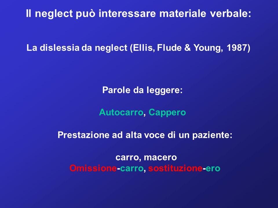 Il neglect può interessare materiale verbale: La dislessia da neglect (Ellis, Flude & Young, 1987) Prestazione ad alta voce di un paziente: carro, mac