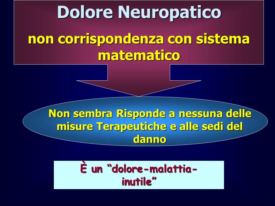 Dolore Neuropatico non corrispondenza con sistema matematico Non sembra Risponde a nessuna delle misure Terapeutiche e alle sedi del danno È un dolore