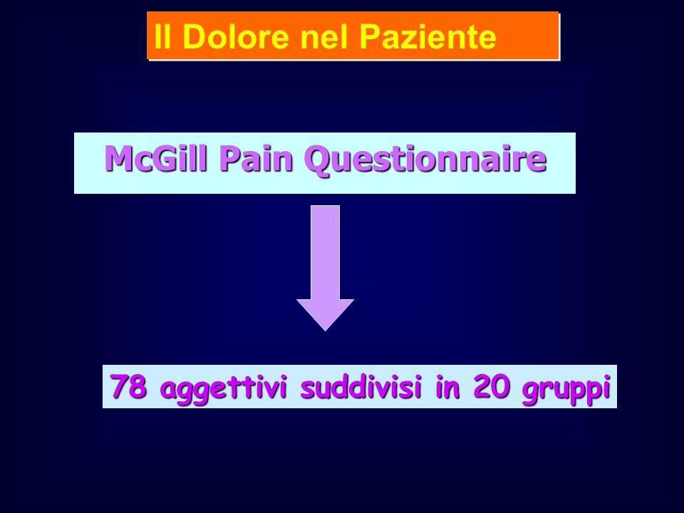 Il Dolore nel Paziente McGill Pain Questionnaire 78 aggettivi suddivisi in 20 gruppi