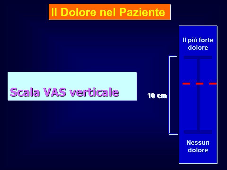 Il Dolore nel Paziente Scala VAS verticale Il più forte dolore Nessun dolore 10 cm
