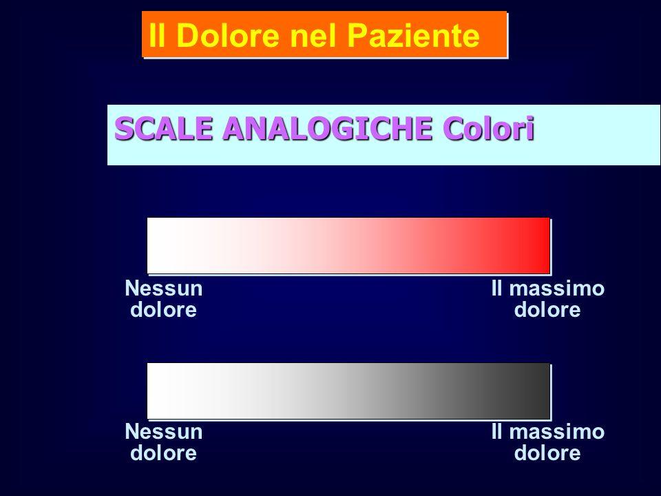 Il Dolore nel Paziente SCALE ANALOGICHE Colori Nessun dolore Il massimo dolore Nessun dolore Il massimo dolore