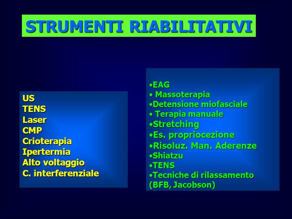USTENSLaserCMPCrioterapiaIpertermia Alto voltaggio C. interferenziale EAGEAG Massoterapia Massoterapia Detensione miofascialeDetensione miofasciale Te