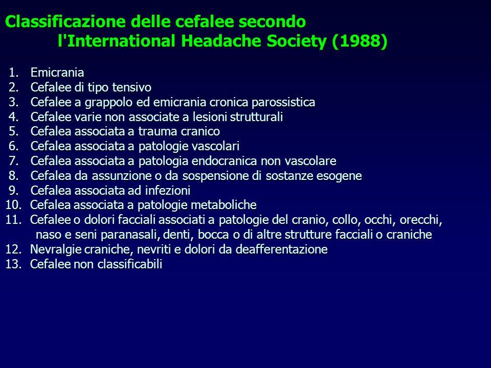 Classificazione delle cefalee secondo l'International Headache Society (1988) 1. Emicrania 2. Cefalee di tipo tensivo 3. Cefalee a grappolo ed emicran