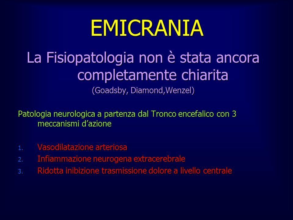 La Fisiopatologia non è stata ancora completamente chiarita (Goadsby, Diamond,Wenzel) Patologia neurologica a partenza dal Tronco encefalico con 3 mec