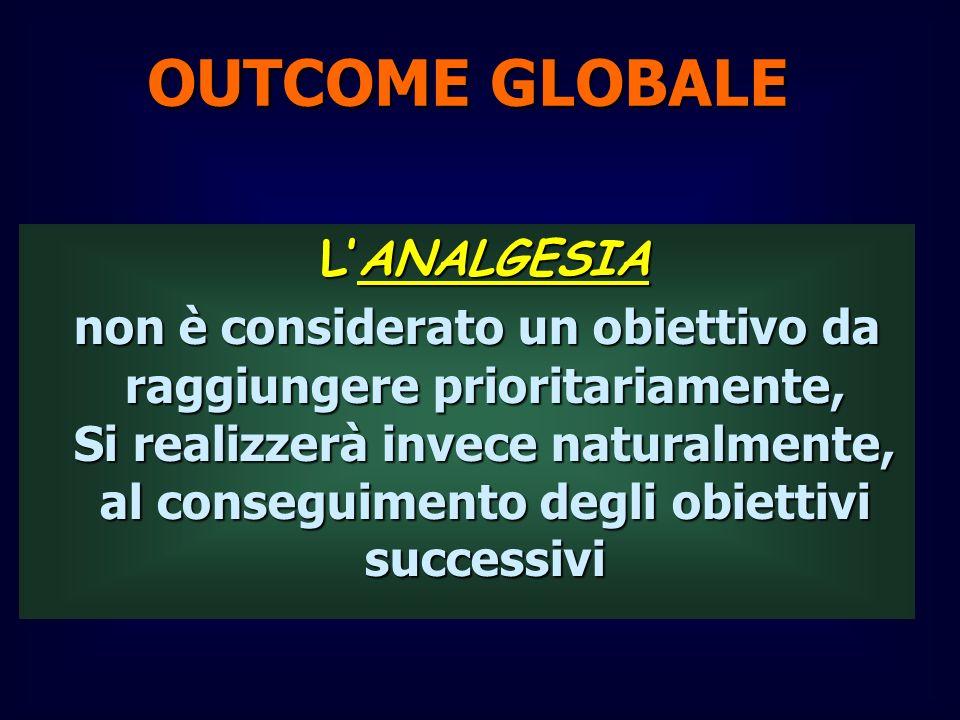OUTCOME GLOBALE LANALGESIA non è considerato un obiettivo da raggiungere prioritariamente, Si realizzerà invece naturalmente, al conseguimento degli o