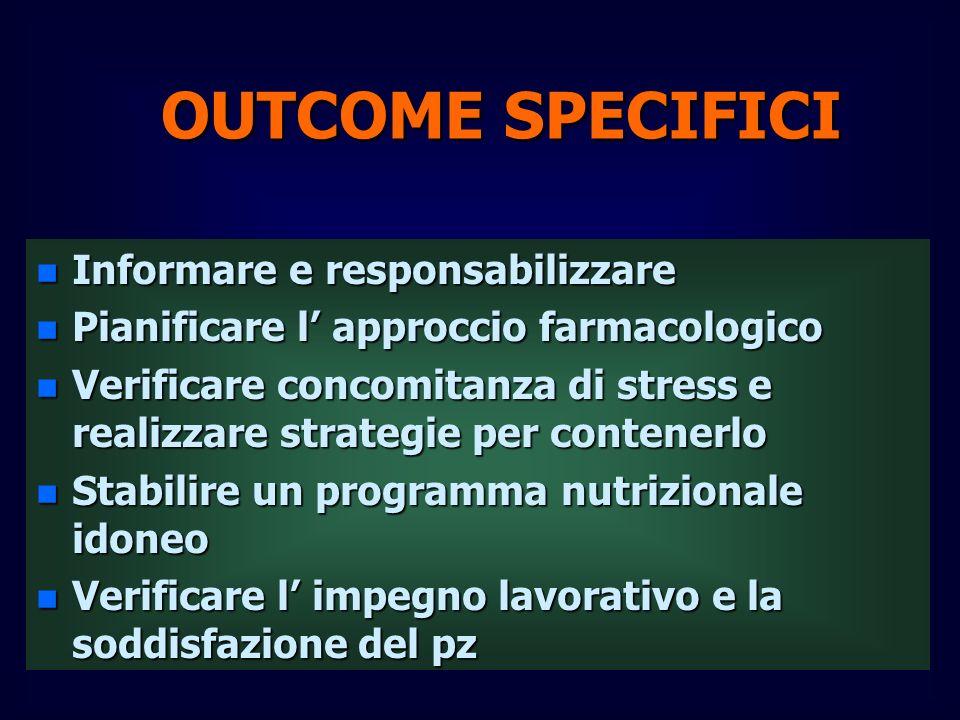 OUTCOME SPECIFICI n Informare e responsabilizzare n Pianificare l approccio farmacologico n Verificare concomitanza di stress e realizzare strategie p