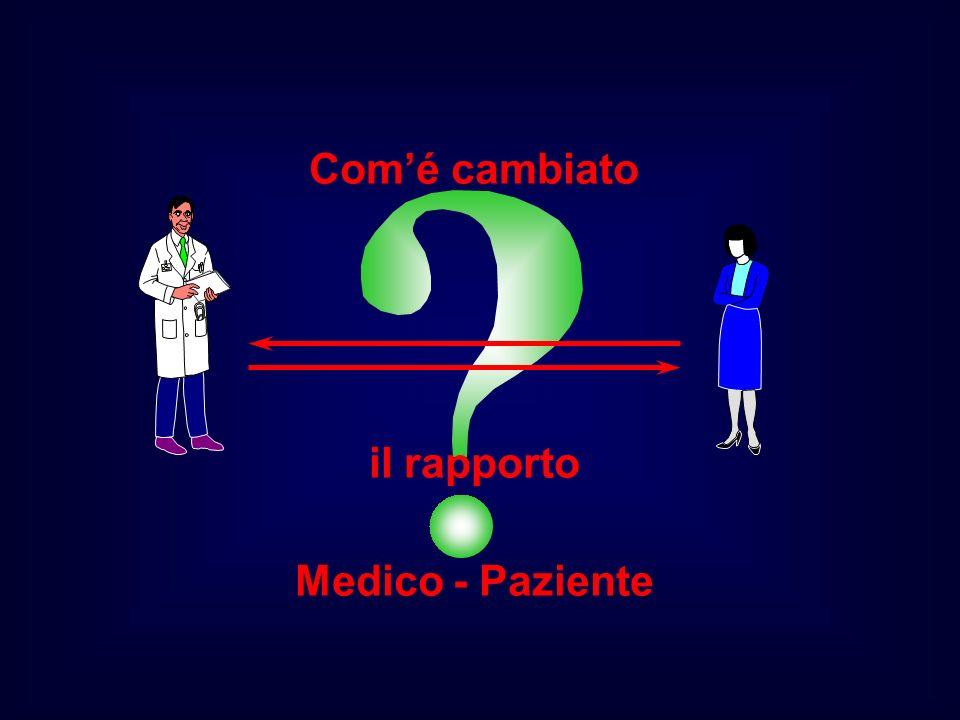 Comé cambiato il rapporto Medico - Paziente