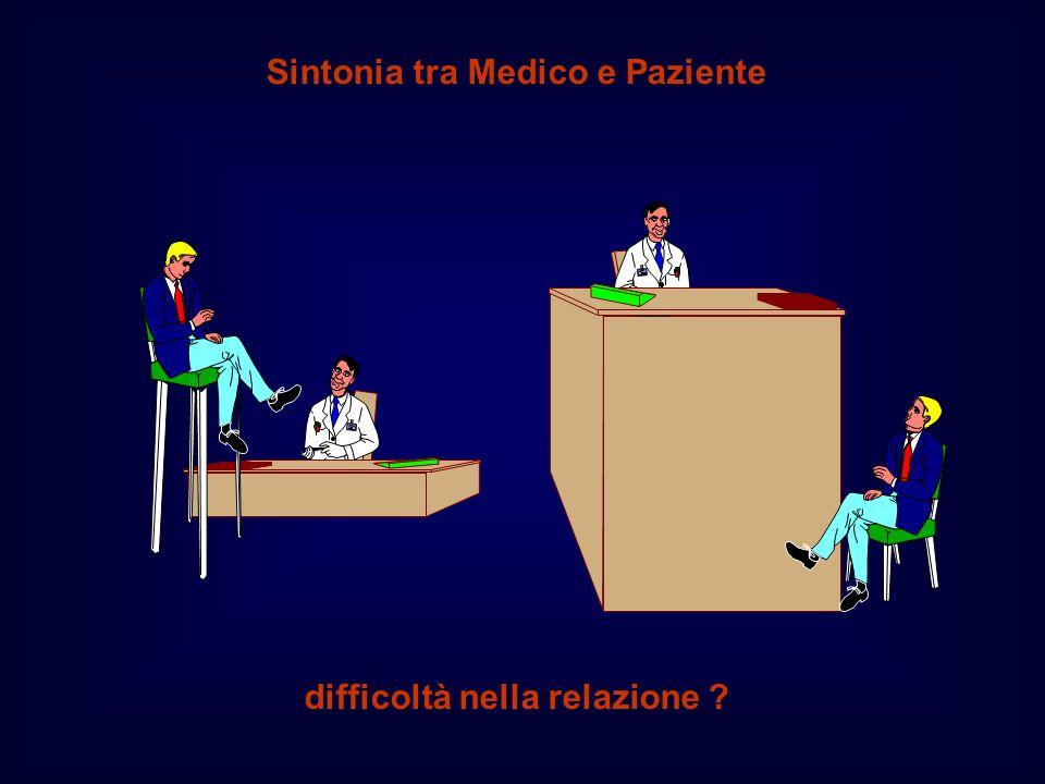 Sintonia tra Medico e Paziente difficoltà nella relazione ?