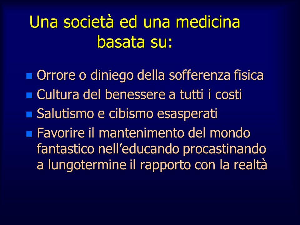 Una società ed una medicina basata su: n Orrore o diniego della sofferenza fisica n Cultura del benessere a tutti i costi n Salutismo e cibismo esaspe