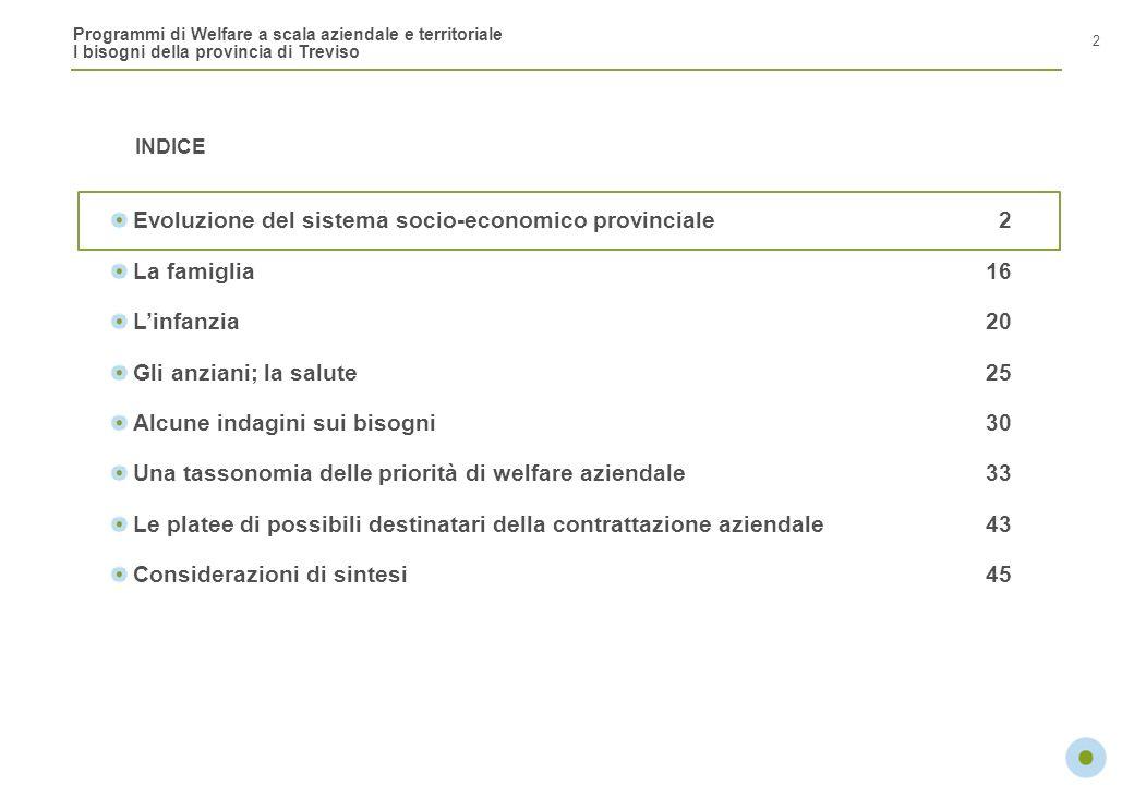 Programmi di Welfare a scala aziendale e territoriale I bisogni della provincia di Treviso INDICE 2 Evoluzione del sistema socio-economico provinciale