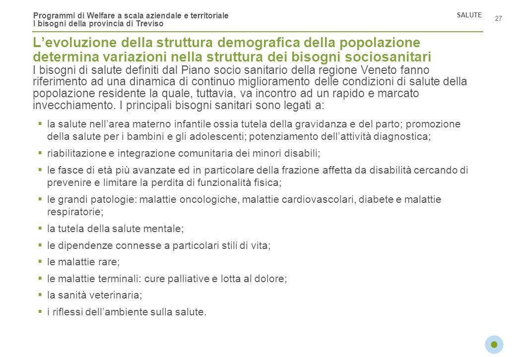 Programmi di Welfare a scala aziendale e territoriale I bisogni della provincia di Treviso Levoluzione della struttura demografica della popolazione d