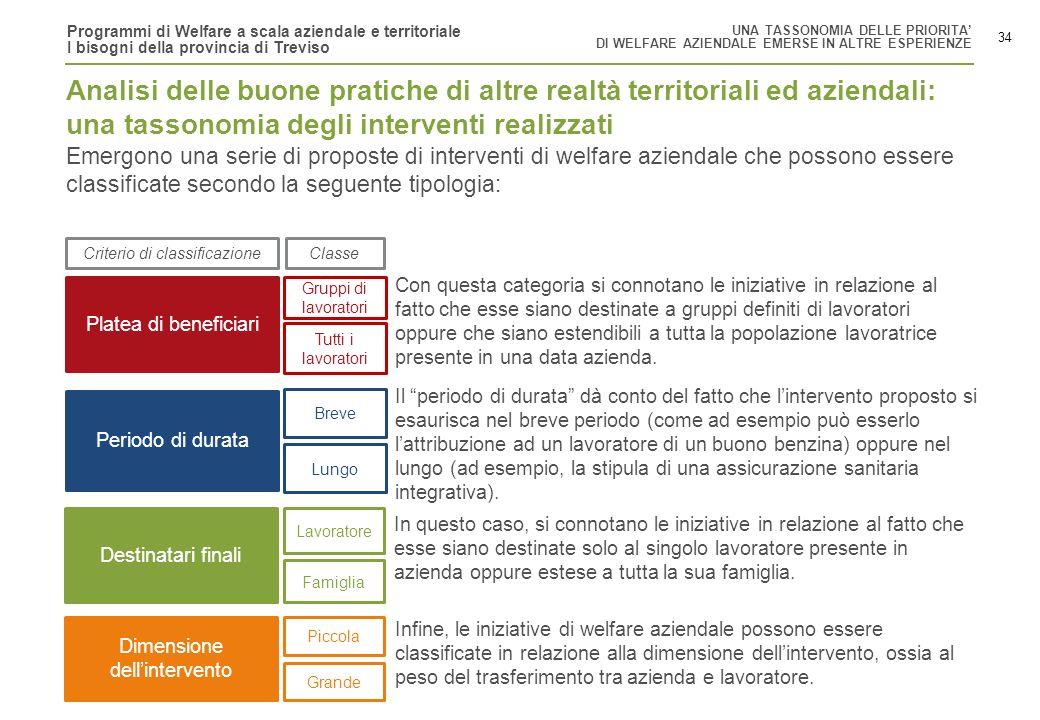 Programmi di Welfare a scala aziendale e territoriale I bisogni della provincia di Treviso 34 Analisi delle buone pratiche di altre realtà territorial