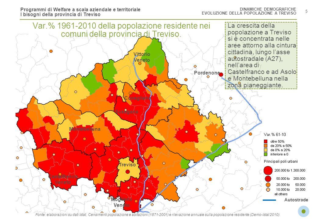 Programmi di Welfare a scala aziendale e territoriale I bisogni della provincia di Treviso Anziani residenti in provincia di Treviso.