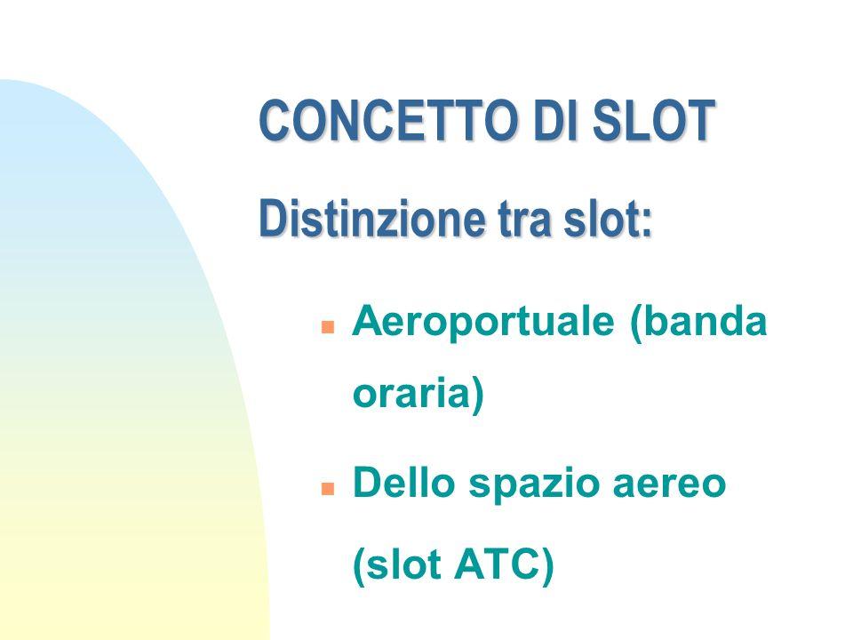 CONCETTO DI SLOT Distinzione tra slot: n Aeroportuale (banda oraria) n Dello spazio aereo (slot ATC)