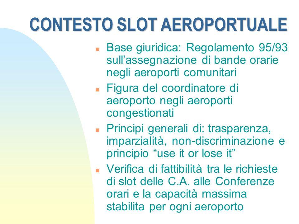 CONTESTO SLOT AEROPORTUALE n Base giuridica: Regolamento 95/93 sullassegnazione di bande orarie negli aeroporti comunitari n Figura del coordinatore d