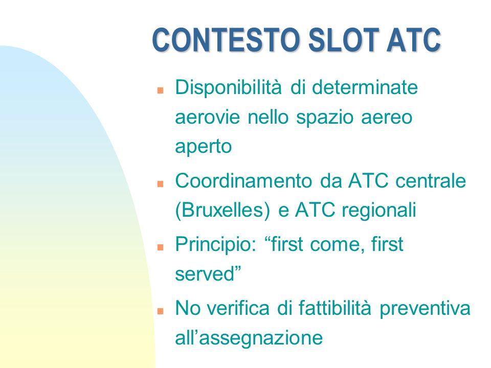 CONTESTO SLOT ATC n Disponibilità di determinate aerovie nello spazio aereo aperto n Coordinamento da ATC centrale (Bruxelles) e ATC regionali n Princ