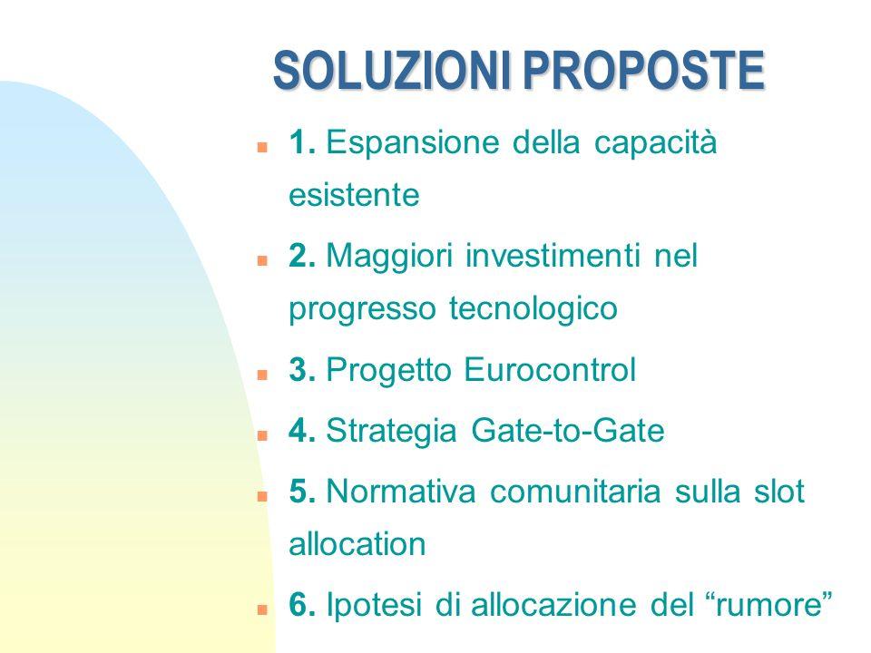 SOLUZIONI PROPOSTE n 1. Espansione della capacità esistente n 2. Maggiori investimenti nel progresso tecnologico n 3. Progetto Eurocontrol n 4. Strate