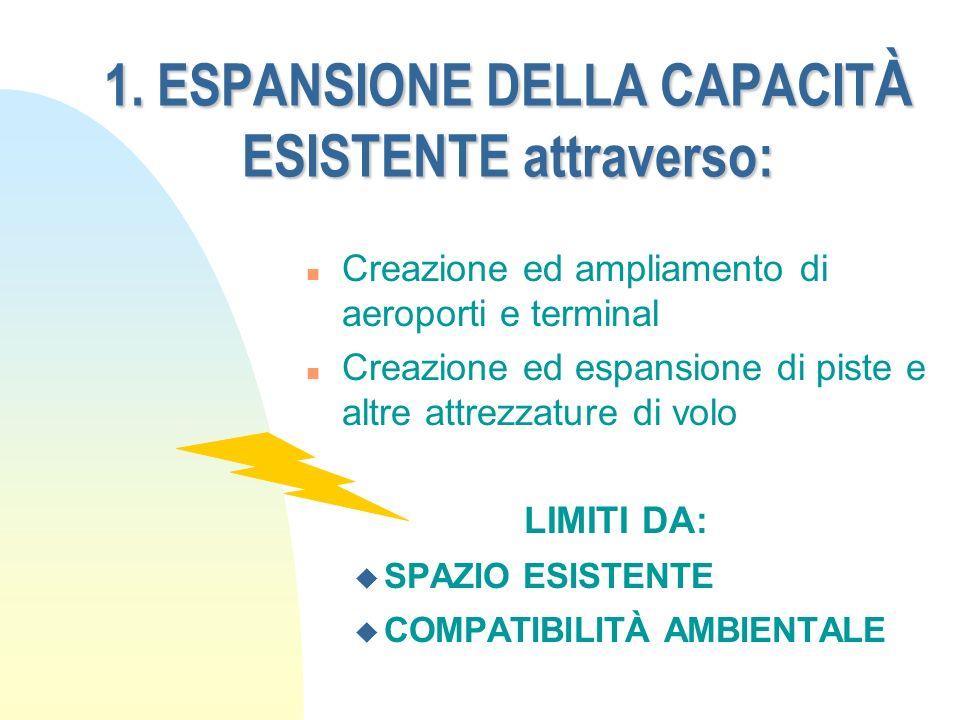 1. ESPANSIONE DELLA CAPACIT À ESISTENTE attraverso: n Creazione ed ampliamento di aeroporti e terminal n Creazione ed espansione di piste e altre attr