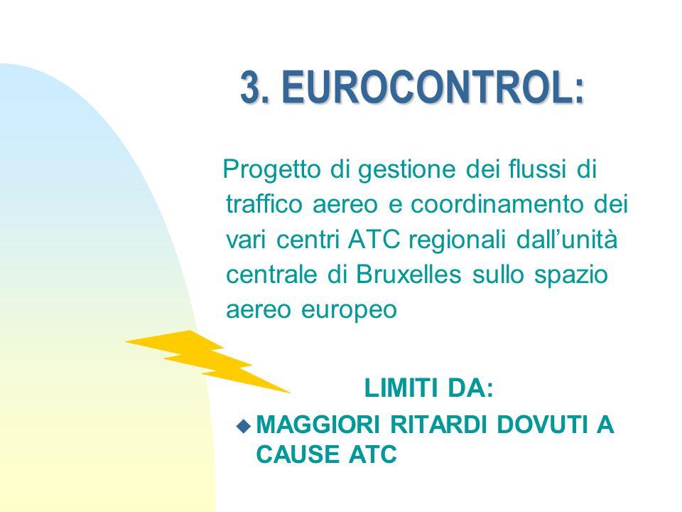 3. EUROCONTROL: Progetto di gestione dei flussi di traffico aereo e coordinamento dei vari centri ATC regionali dallunità centrale di Bruxelles sullo