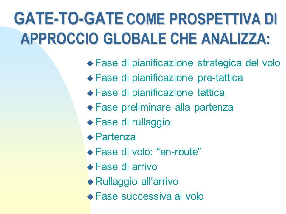 GATE-TO-GATE COME PROSPETTIVA DI APPROCCIO GLOBALE CHE ANALIZZA: u Fase di pianificazione strategica del volo u Fase di pianificazione pre-tattica u F