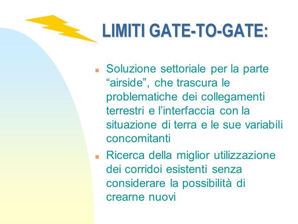 LIMITI GATE-TO-GATE: n Soluzione settoriale per la parte airside, che trascura le problematiche dei collegamenti terrestri e linterfaccia con la situa