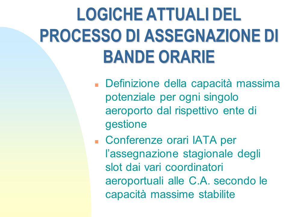 LOGICHE ATTUALI DEL PROCESSO DI ASSEGNAZIONE DI BANDE ORARIE n Definizione della capacità massima potenziale per ogni singolo aeroporto dal rispettivo