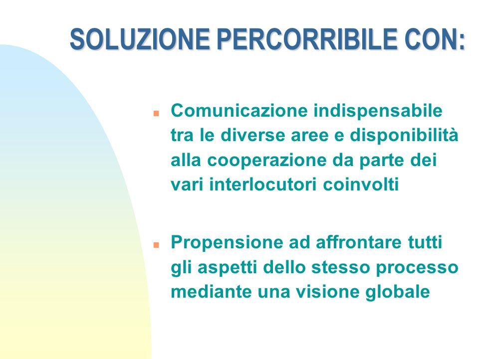 SOLUZIONE PERCORRIBILE CON: n Comunicazione indispensabile tra le diverse aree e disponibilità alla cooperazione da parte dei vari interlocutori coinv