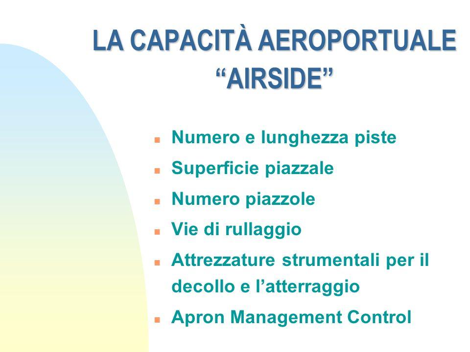 LA CAPACITÀ AEROPORTUALE AIRSIDE n Numero e lunghezza piste n Superficie piazzale n Numero piazzole n Vie di rullaggio n Attrezzature strumentali per