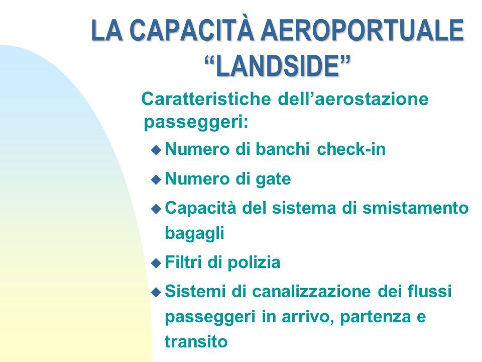 LA CAPACITÀ AEROPORTUALE LANDSIDE Caratteristiche dellaerostazione passeggeri: u Numero di banchi check-in u Numero di gate u Capacità del sistema di
