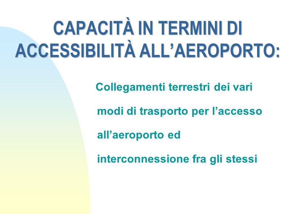 CAPACITÀ IN TERMINI DI ACCESSIBILITÀ ALLAEROPORTO: Collegamenti terrestri dei vari modi di trasporto per laccesso allaeroporto ed interconnessione fra