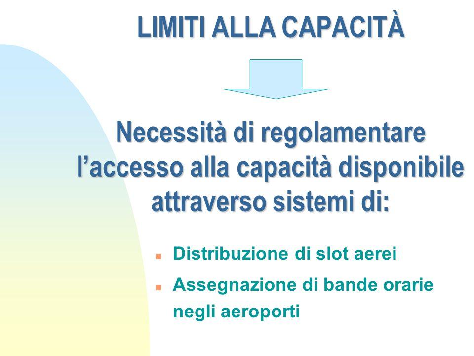 LIMITI ALLA CAPACITÀ Necessità di regolamentare laccesso alla capacità disponibile attraverso sistemi di: n Distribuzione di slot aerei n Assegnazione