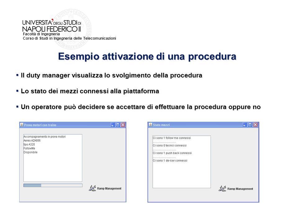 Facoltà di Ingegneria Corso di Studi in Ingegneria delle Telecomunicazioni Esempio attivazione di una procedura Il duty manager visualizza lo svolgime