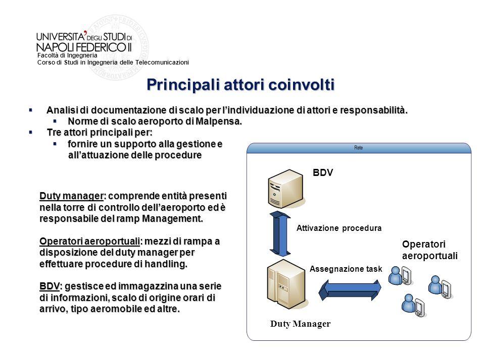 Facoltà di Ingegneria Corso di Studi in Ingegneria delle Telecomunicazioni Analisi di documentazione di scalo per lindividuazione di attori e responsabilità.
