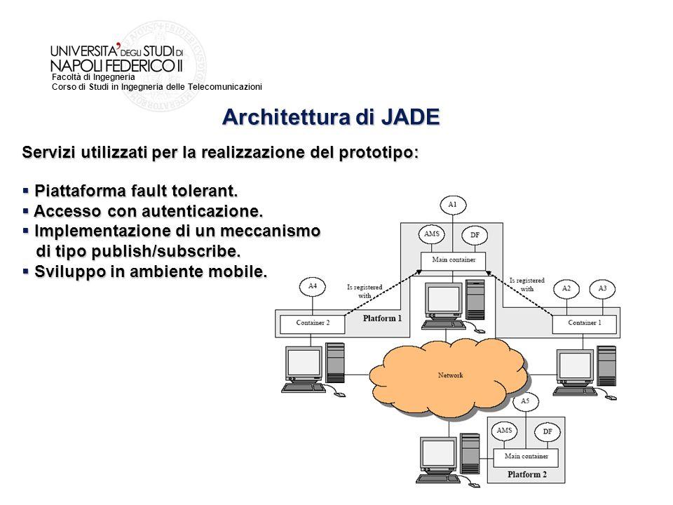 Facoltà di Ingegneria Corso di Studi in Ingegneria delle Telecomunicazioni Architettura di JADE Servizi utilizzati per la realizzazione del prototipo: Piattaforma fault tolerant.