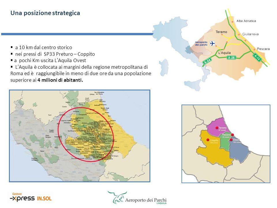Una posizione strategica a 10 km dal centro storico nei pressi di SP33 Preturo – Coppito a pochi Km uscita LAquila Ovest LAquila è collocata ai margini della regione metropolitana di Roma ed è raggiungibile in meno di due ore da una popolazione superiore ai 4 milioni di abitanti.
