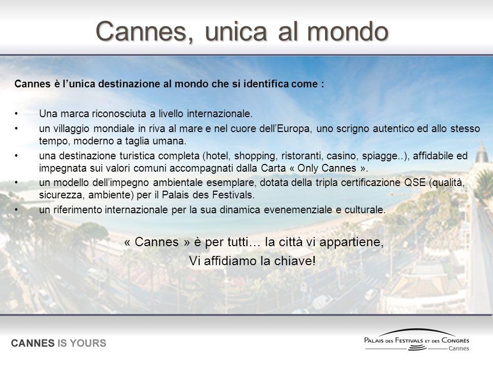 Cannes, unica al mondo Cannes è lunica destinazione al mondo che si identifica come : Una marca riconosciuta a livello internazionale. un villaggio mo