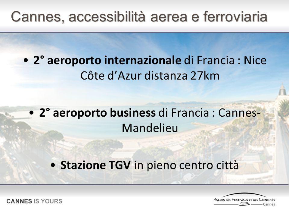 Cannes, accessibilità aerea e ferroviaria 2° aeroporto internazionale di Francia : Nice Côte dAzur distanza 27km 2° aeroporto business di Francia : Ca