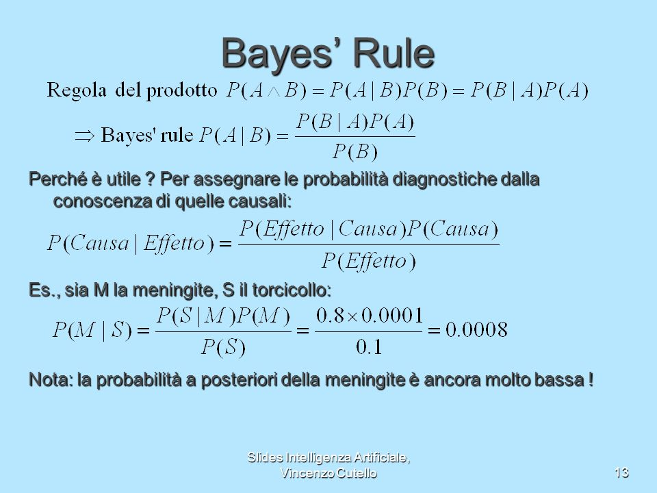 Slides Intelligenza Artificiale, Vincenzo Cutello13 Bayes Rule Perché è utile ? Per assegnare le probabilità diagnostiche dalla conoscenza di quelle c