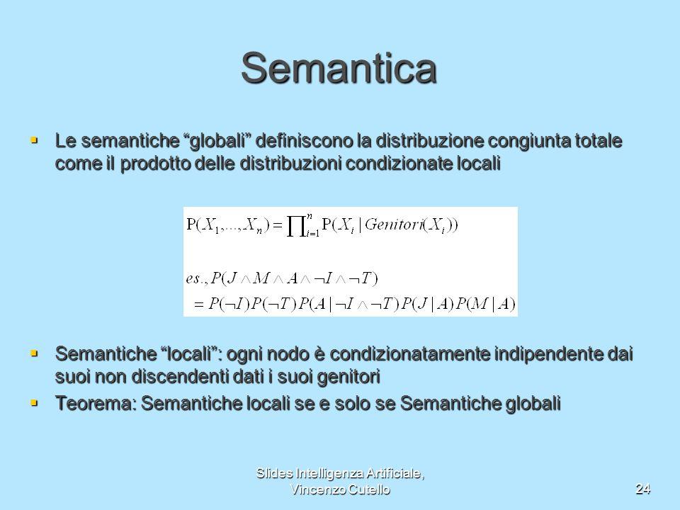 Slides Intelligenza Artificiale, Vincenzo Cutello24 Semantica Le semantiche globali definiscono la distribuzione congiunta totale come il prodotto delle distribuzioni condizionate locali Le semantiche globali definiscono la distribuzione congiunta totale come il prodotto delle distribuzioni condizionate locali Semantiche locali: ogni nodo è condizionatamente indipendente dai suoi non discendenti dati i suoi genitori Semantiche locali: ogni nodo è condizionatamente indipendente dai suoi non discendenti dati i suoi genitori Teorema: Semantiche locali se e solo se Semantiche globali Teorema: Semantiche locali se e solo se Semantiche globali