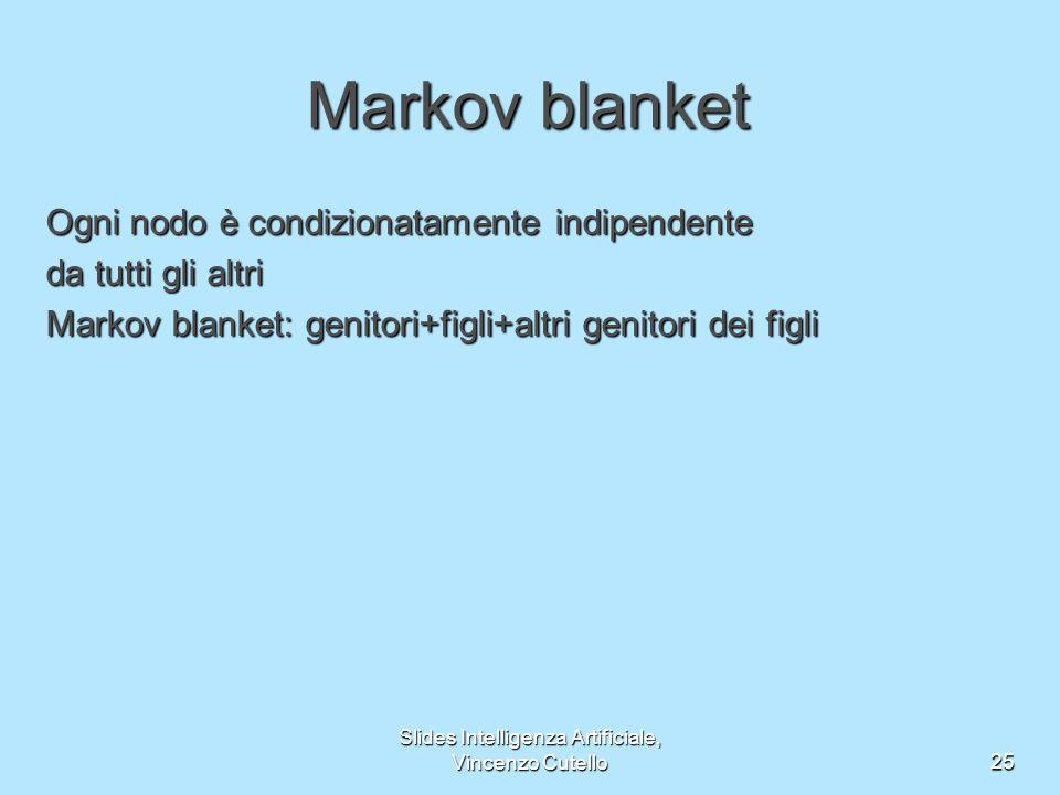 Slides Intelligenza Artificiale, Vincenzo Cutello25 Markov blanket Ogni nodo è condizionatamente indipendente da tutti gli altri Markov blanket: genitori+figli+altri genitori dei figli