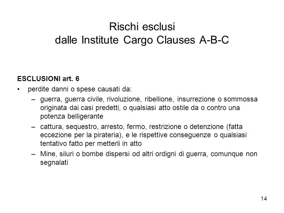14 Rischi esclusi dalle Institute Cargo Clauses A-B-C ESCLUSIONI art. 6 perdite danni o spese causati da: –guerra, guerra civile, rivoluzione, ribelli