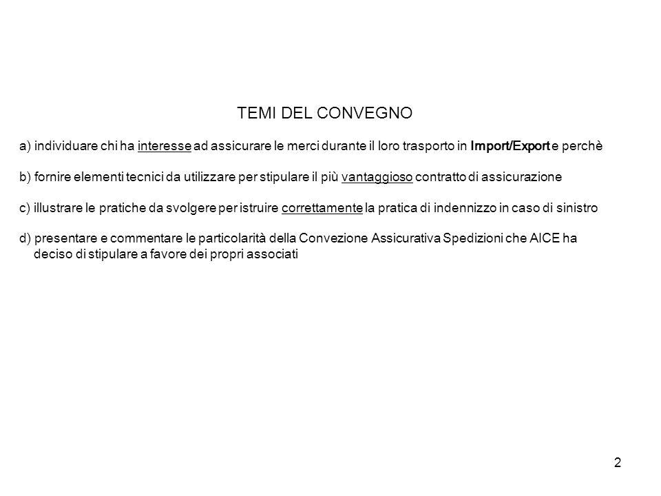 13 Rischi esclusi dalla Institute Cargo Clauses A-B-C ESCLUSIONI art.