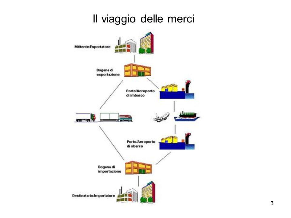 14 Rischi esclusi dalle Institute Cargo Clauses A-B-C ESCLUSIONI art.