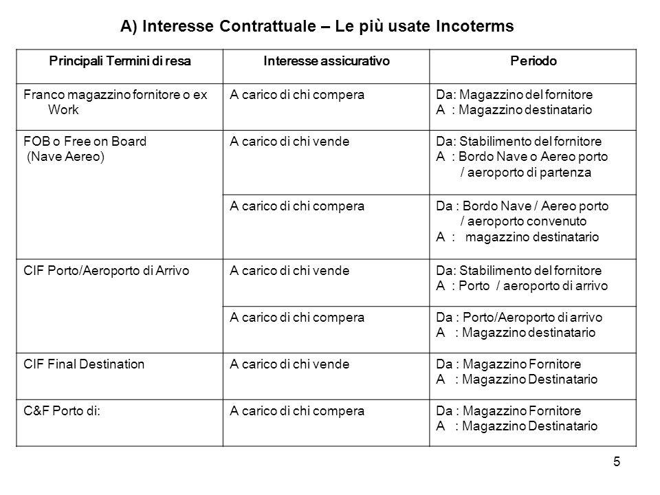 5 A) Interesse Contrattuale – Le più usate Incoterms Principali Termini di resaInteresse assicurativoPeriodo Franco magazzino fornitore o ex Work A ca