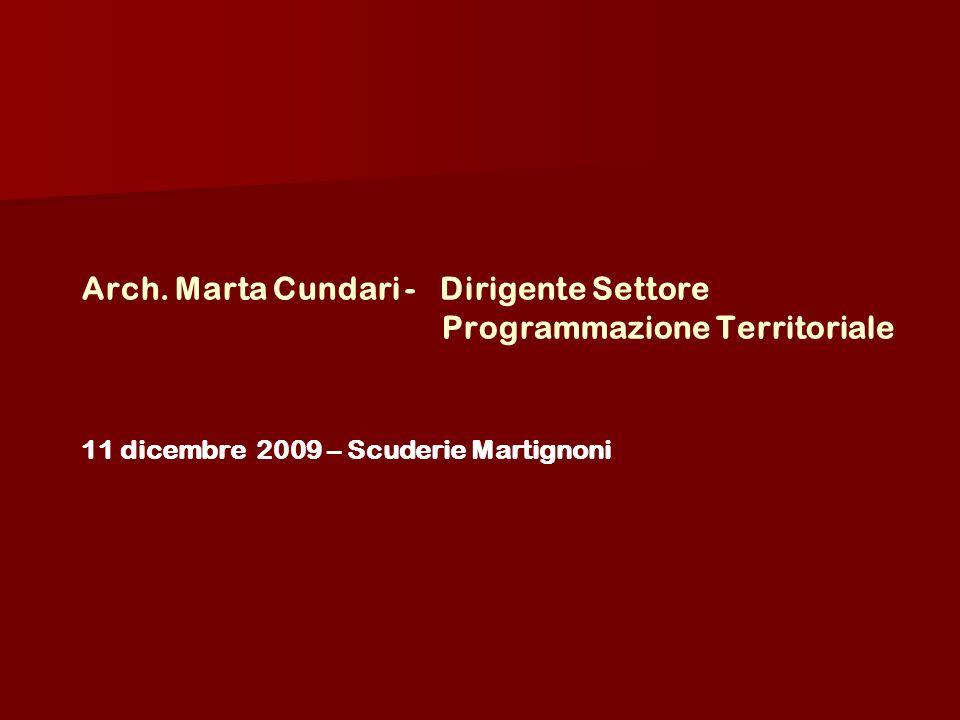 11 dicembre 2009 – Scuderie Martignoni Arch.