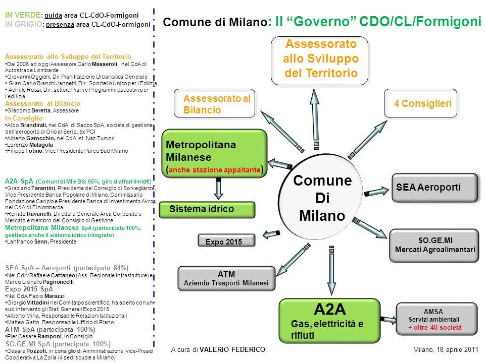 A cura di VALERIO FEDERICO 4 Consiglieri Comune Di Milano ATM Azienda Trasporti Milanesi Assessorato allo Sviluppo del Territorio SEA Aeroporti A2A Ga
