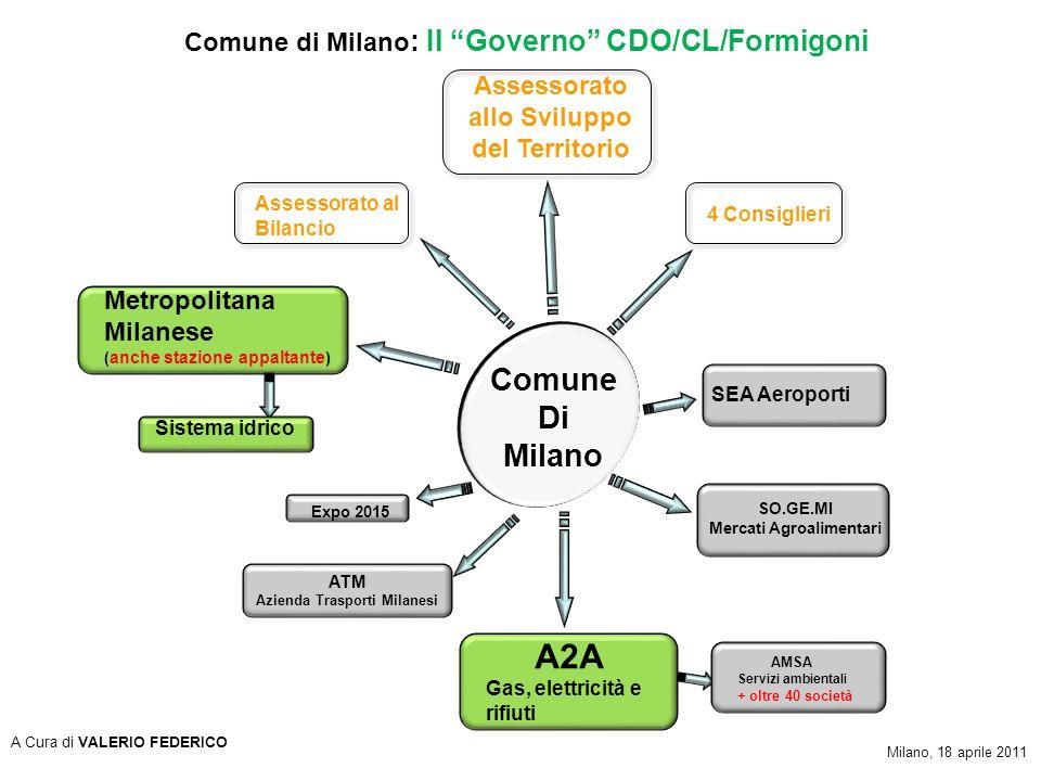 4 Consiglieri Comune Di Milano ATM Azienda Trasporti Milanesi Assessorato allo Sviluppo del Territorio SEA Aeroporti A2A Gas, elettricità e rifiuti SO